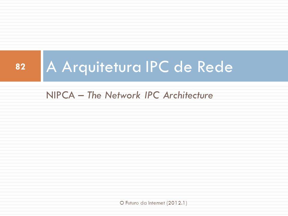 A Arquitetura IPC de Rede