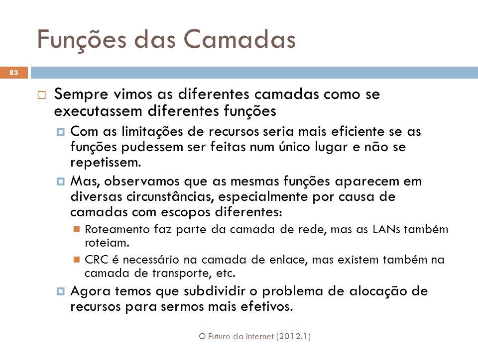 Funções das Camadas Sempre vimos as diferentes camadas como se executassem diferentes funções.