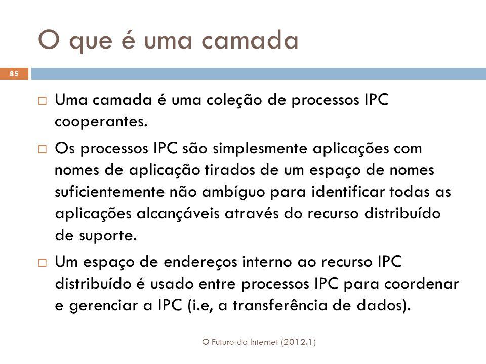O que é uma camada Uma camada é uma coleção de processos IPC cooperantes.