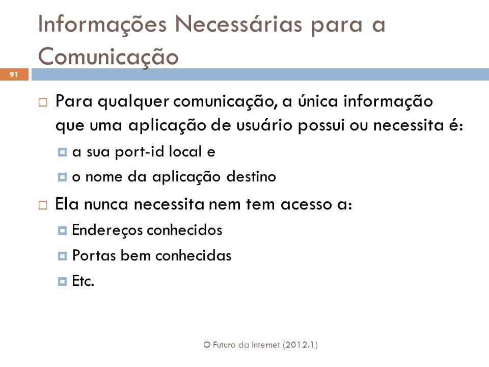 Informações Necessárias para a Comunicação
