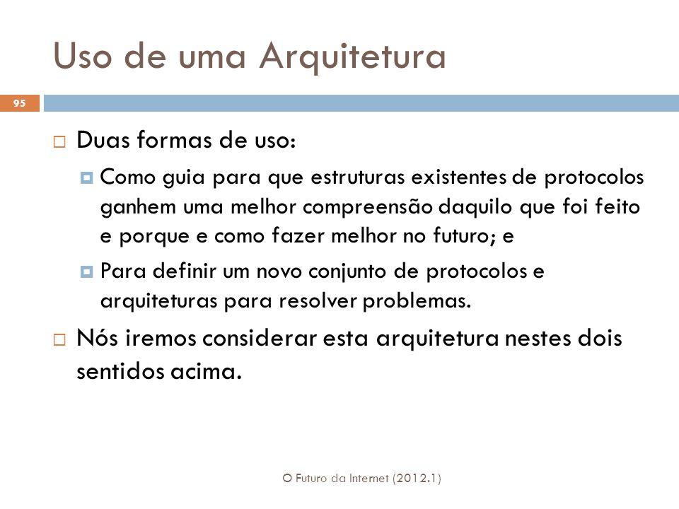 Uso de uma Arquitetura Duas formas de uso: