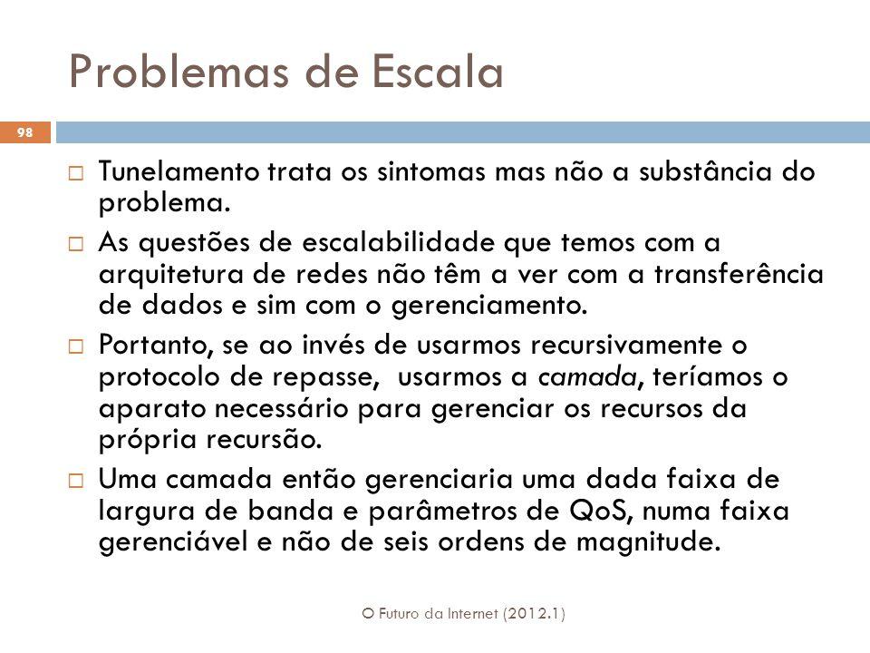 Problemas de Escala Tunelamento trata os sintomas mas não a substância do problema.