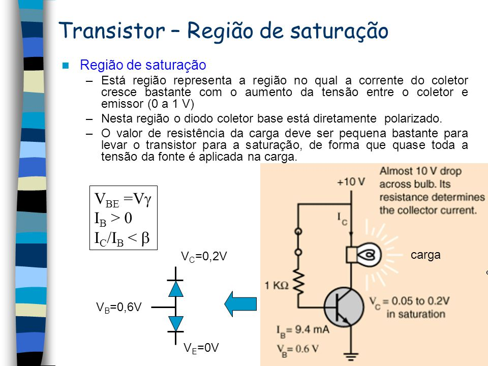 Transistor – Região de saturação