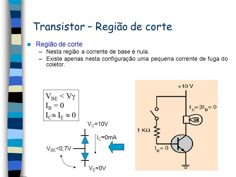 Transistor – Região de corte