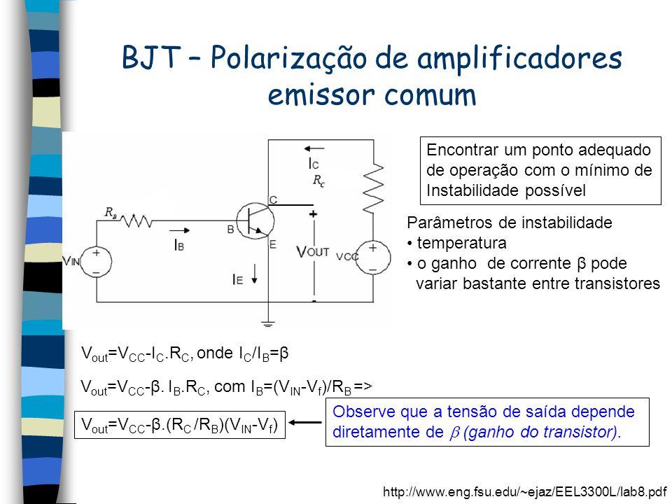 BJT – Polarização de amplificadores emissor comum