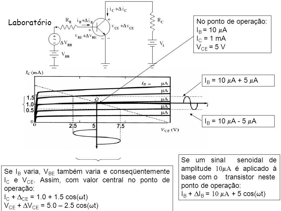 Laboratório No ponto de operação: IB = 10 A IC = 1 mA VCE = 5 V