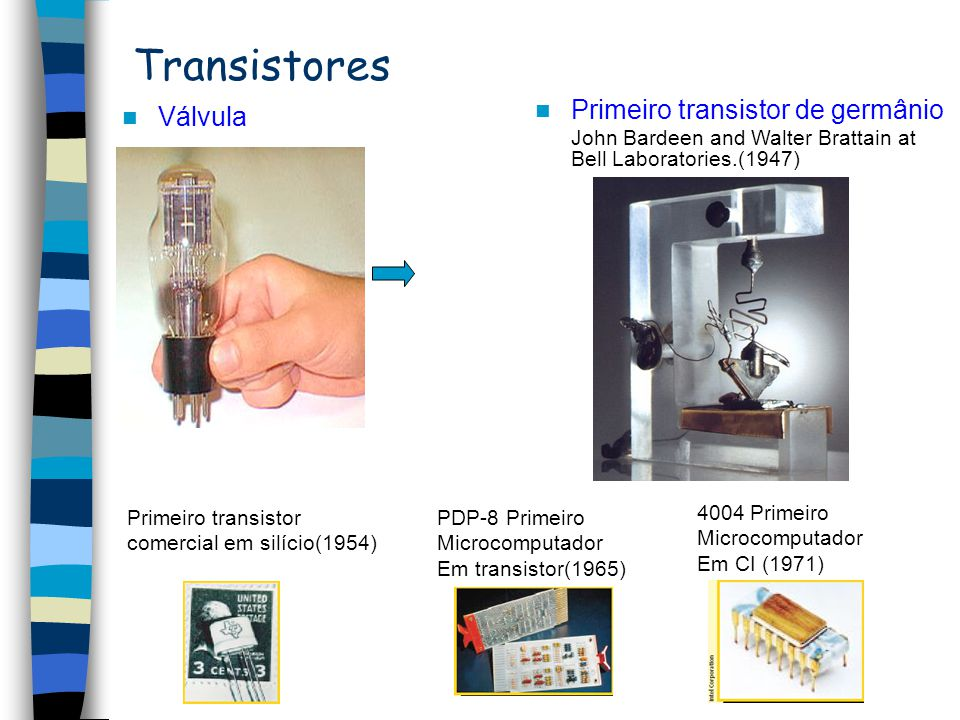 Transistores Primeiro transistor de germânio Válvula