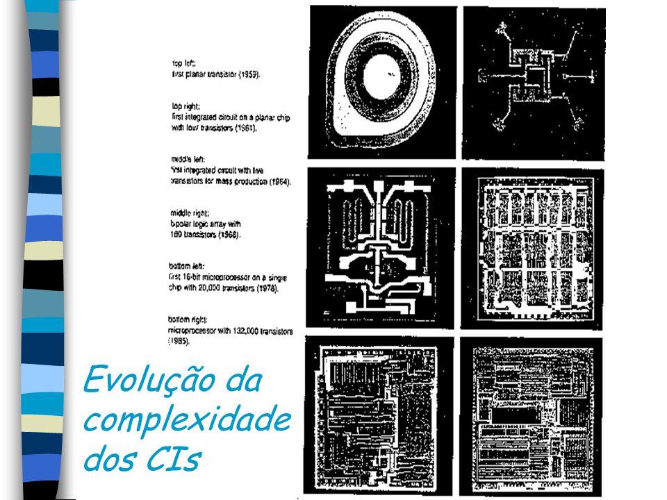 Evolução da complexidade dos CIs