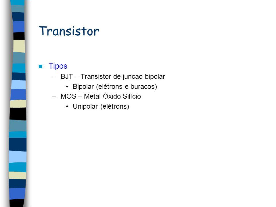 Transistor Tipos BJT – Transistor de juncao bipolar