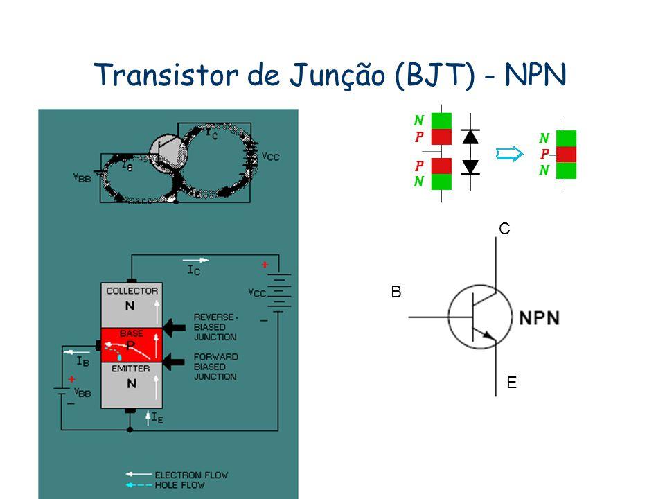 Transistor de Junção (BJT) - NPN