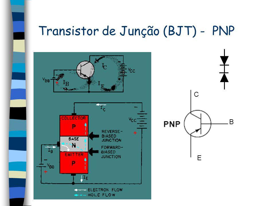 Transistor de Junção (BJT) - PNP