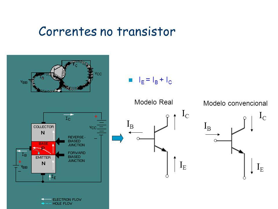 Correntes no transistor