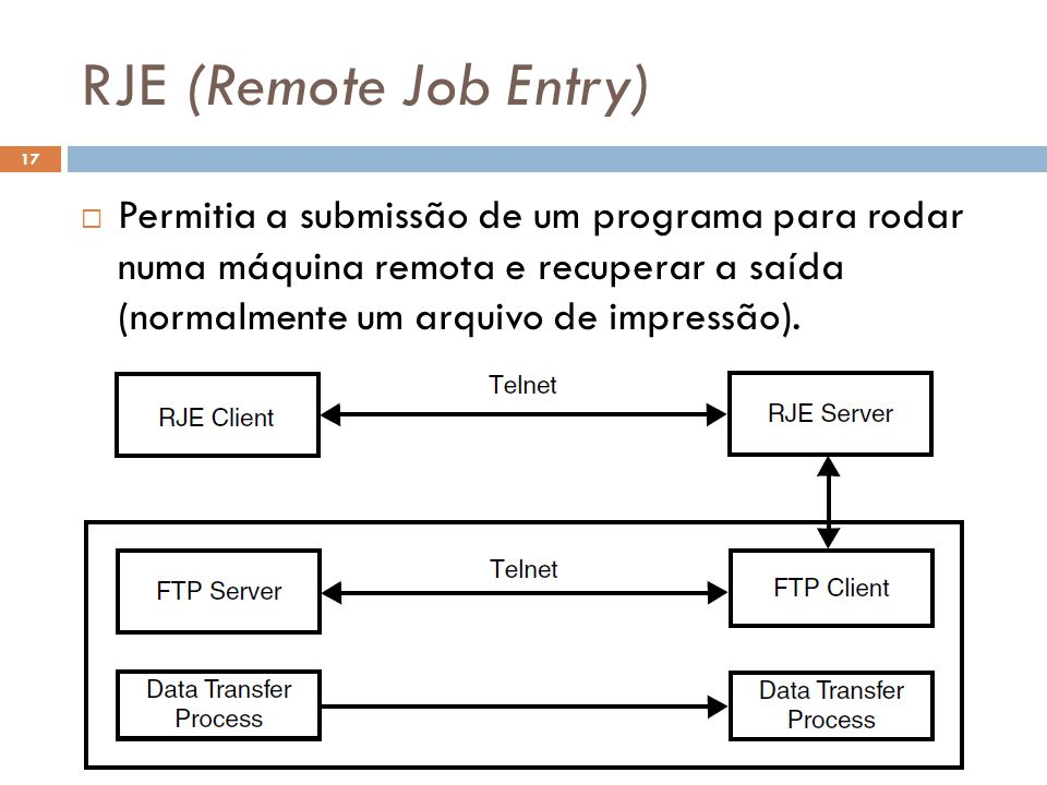 RJE (Remote Job Entry)