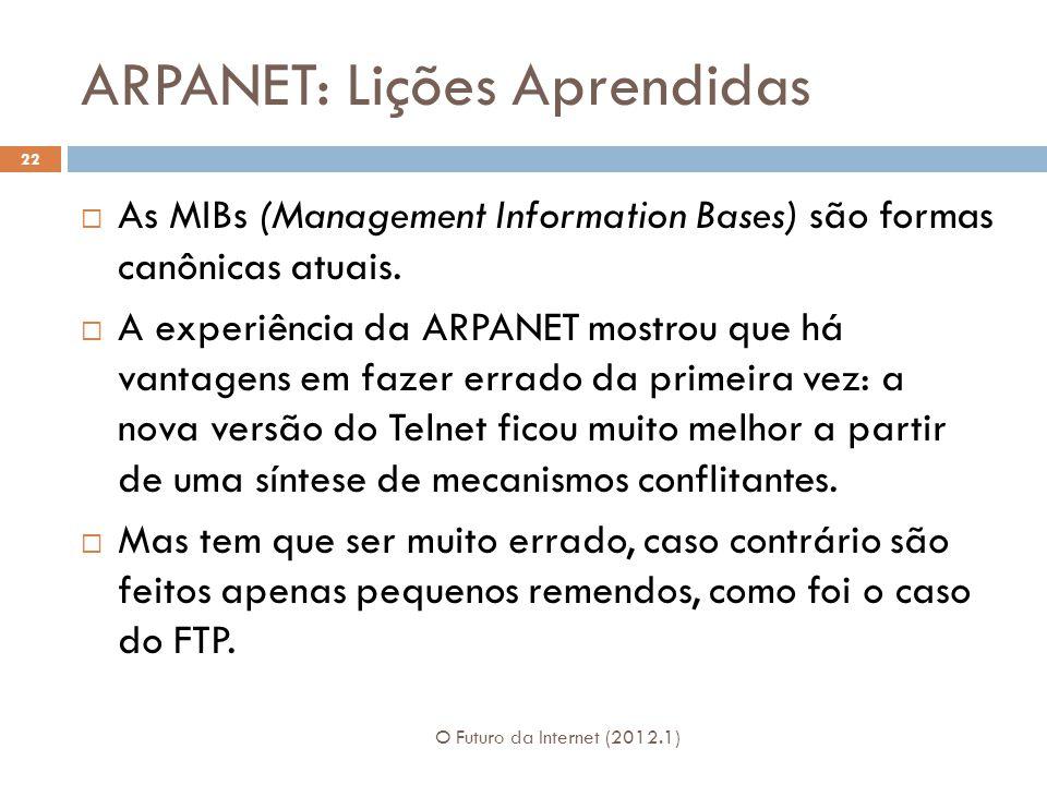 ARPANET: Lições Aprendidas