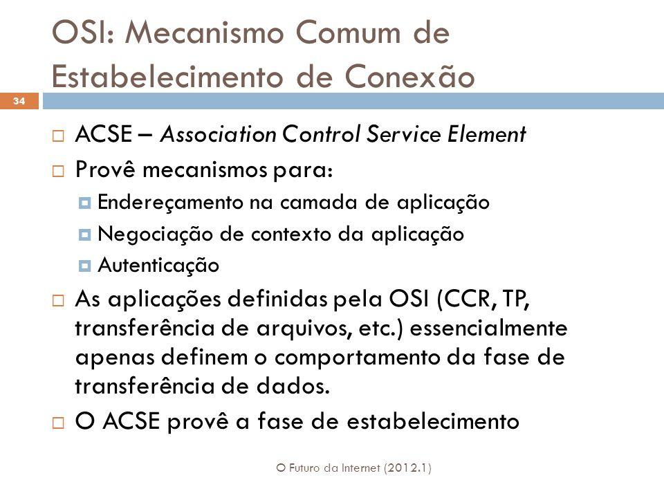 OSI: Mecanismo Comum de Estabelecimento de Conexão