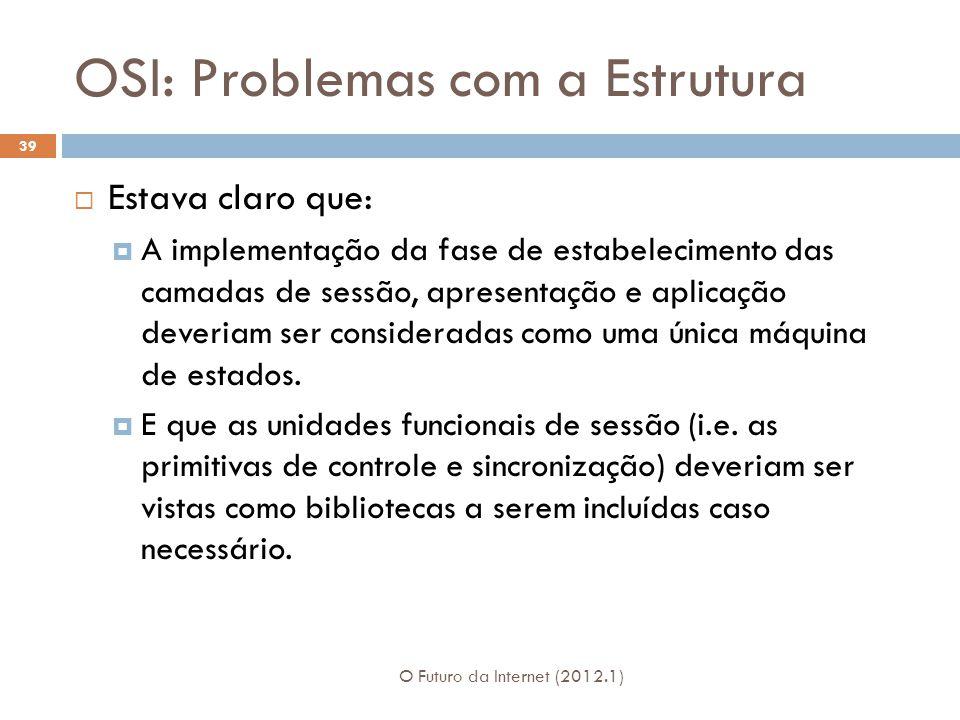 OSI: Problemas com a Estrutura