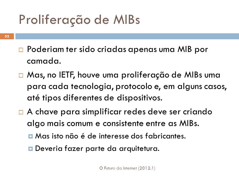 Proliferação de MIBs Poderiam ter sido criadas apenas uma MIB por camada.