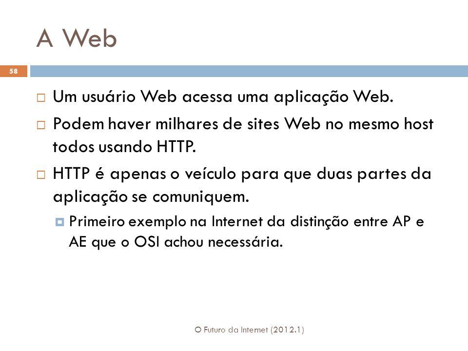 A Web Um usuário Web acessa uma aplicação Web.