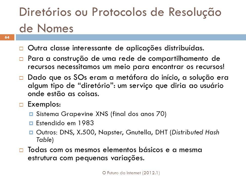 Diretórios ou Protocolos de Resolução de Nomes