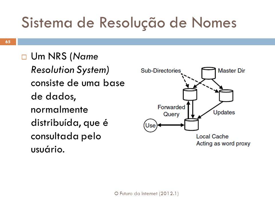Sistema de Resolução de Nomes