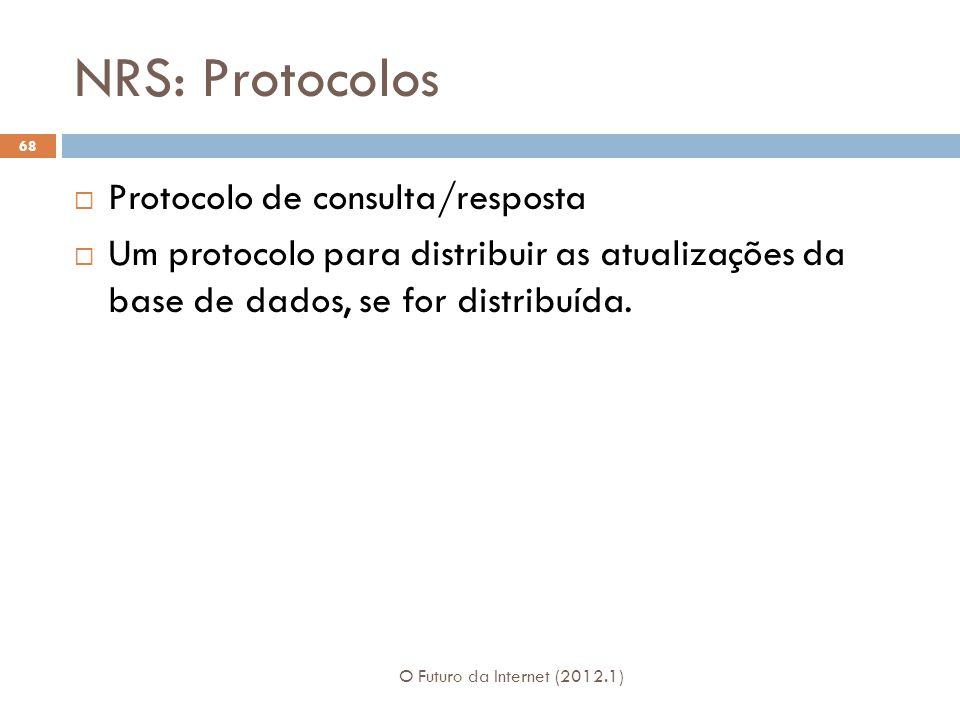 NRS: Protocolos Protocolo de consulta/resposta