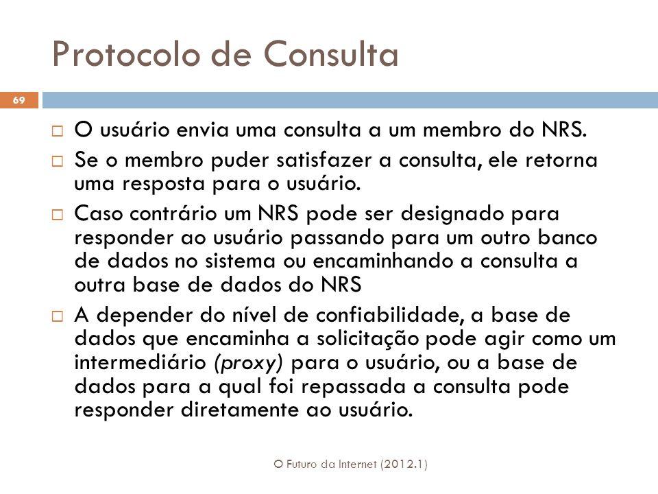 Protocolo de Consulta O usuário envia uma consulta a um membro do NRS.