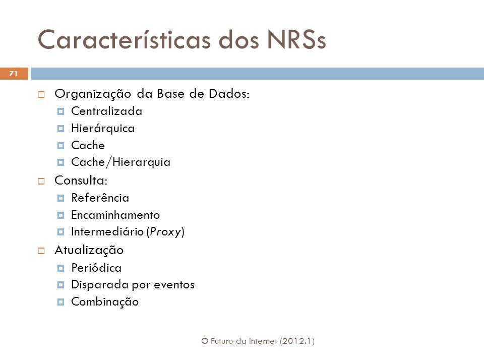 Características dos NRSs