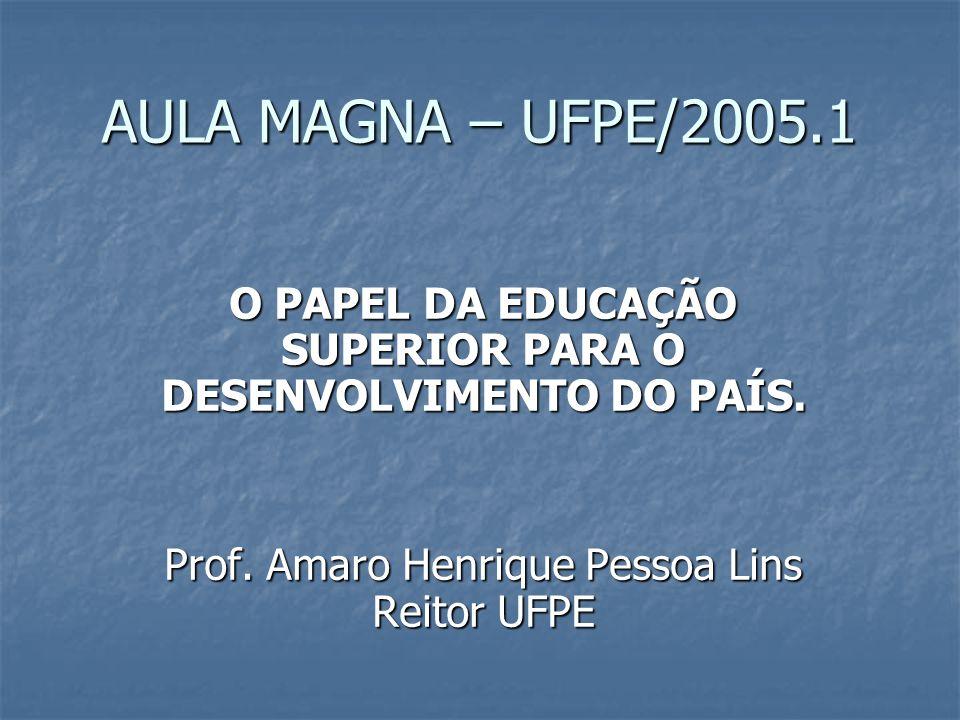 O PAPEL DA EDUCAÇÃO SUPERIOR PARA O DESENVOLVIMENTO DO PAÍS.