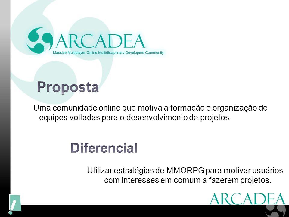 Proposta Uma comunidade online que motiva a formação e organização de equipes voltadas para o desenvolvimento de projetos.