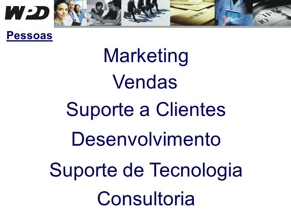 Marketing Vendas Suporte a Clientes Desenvolvimento
