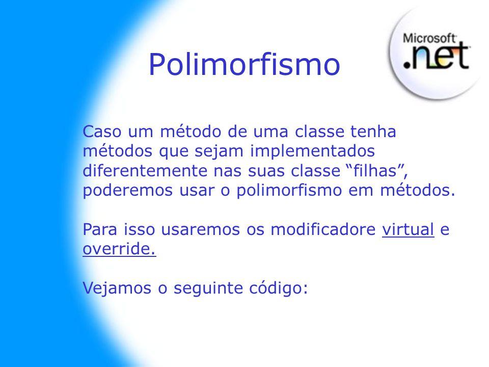 Polimorfismo Caso um método de uma classe tenha