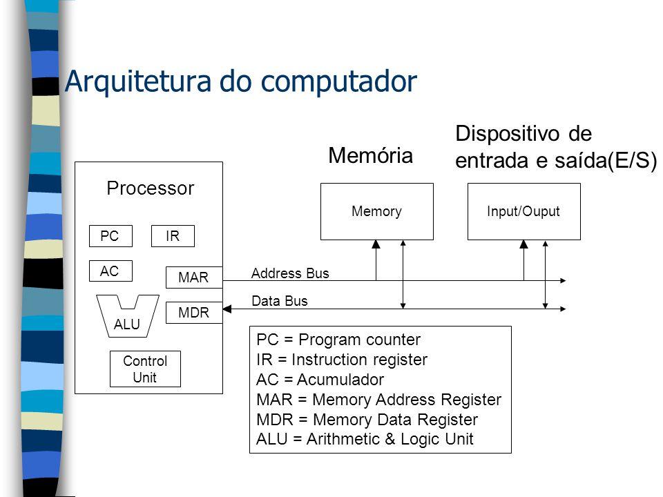 Arquitetura do computador