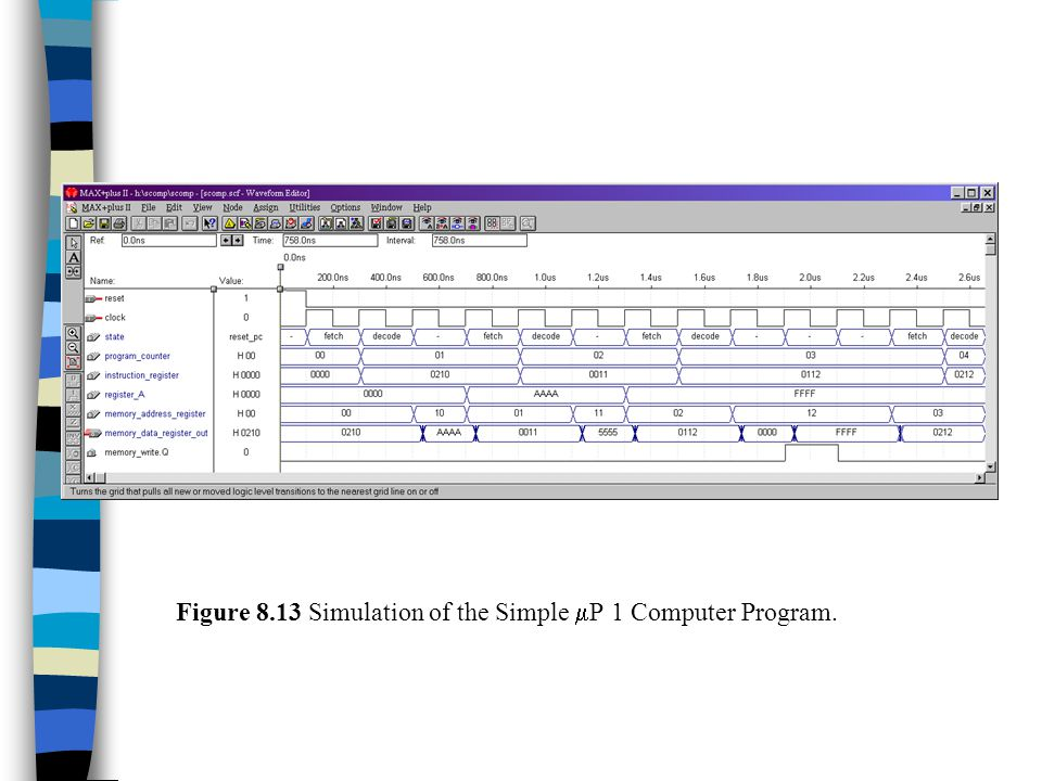 Figure 8.13 Simulation of the Simple mP 1 Computer Program.