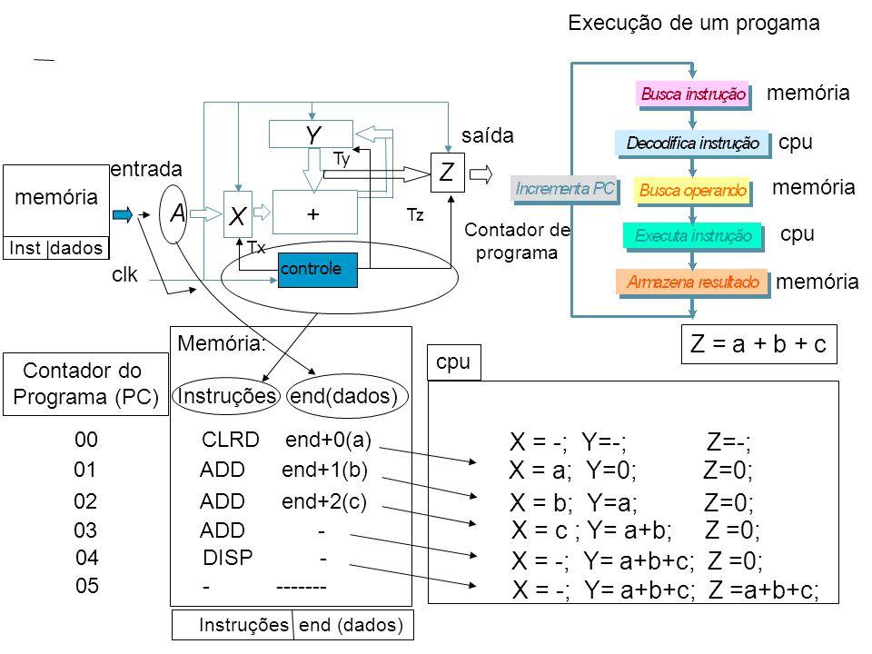 X = -; Y= a+b+c; Z =a+b+c;