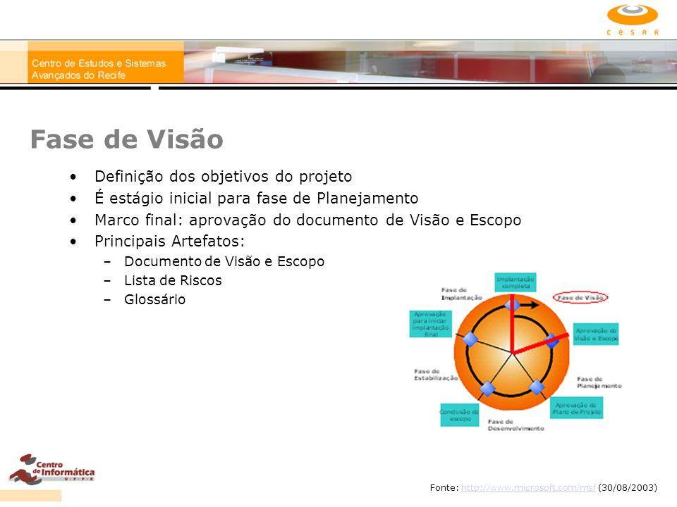 Fase de Visão Definição dos objetivos do projeto