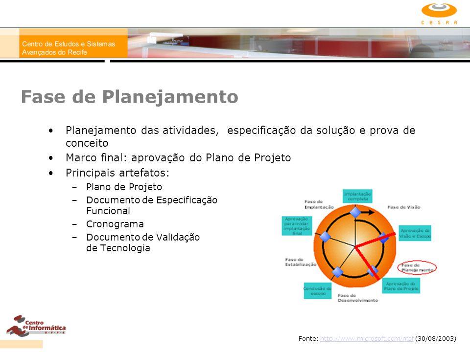 Fase de Planejamento Planejamento das atividades, especificação da solução e prova de conceito. Marco final: aprovação do Plano de Projeto.