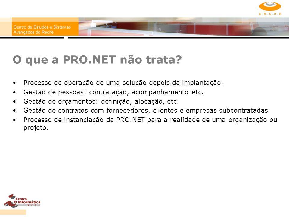 O que a PRO.NET não trata Processo de operação de uma solução depois da implantação. Gestão de pessoas: contratação, acompanhamento etc.