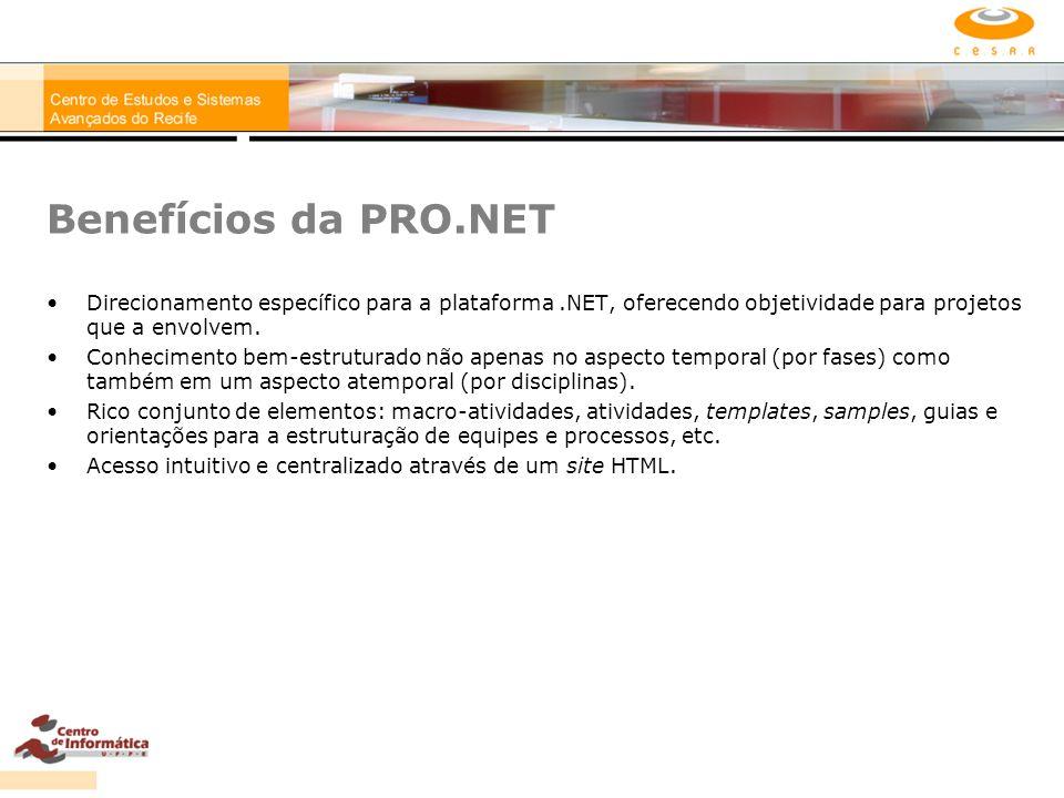 Benefícios da PRO.NET Direcionamento específico para a plataforma .NET, oferecendo objetividade para projetos que a envolvem.