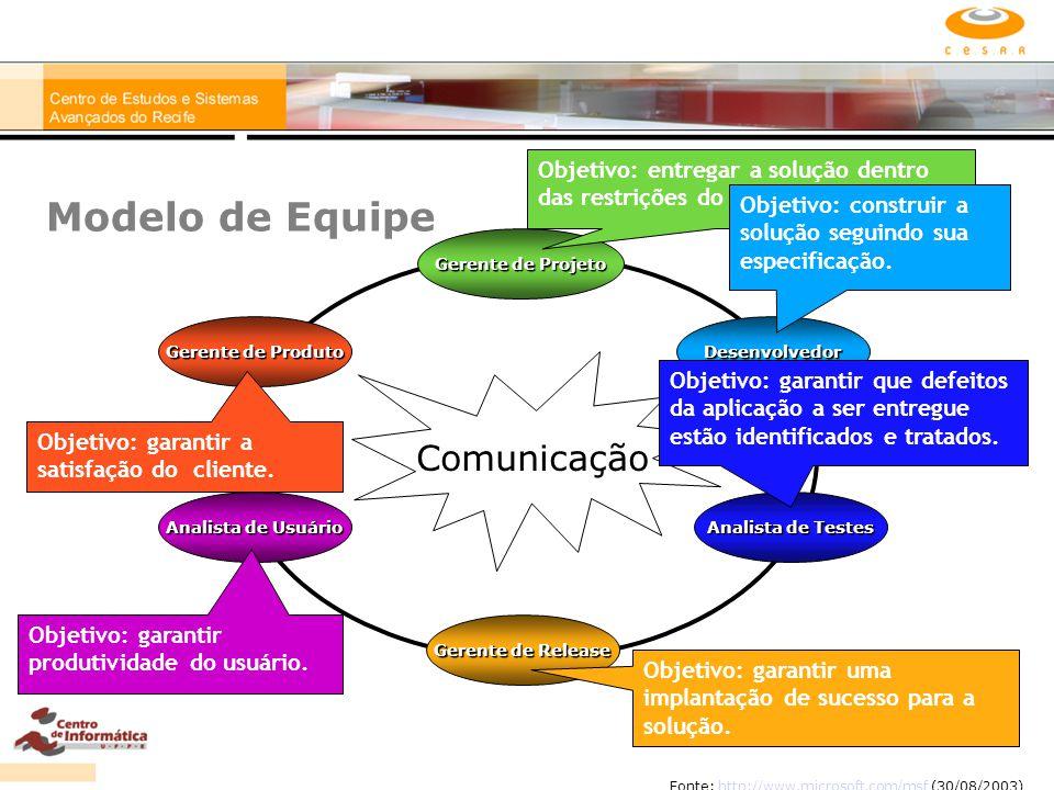 Modelo de Equipe Comunicação