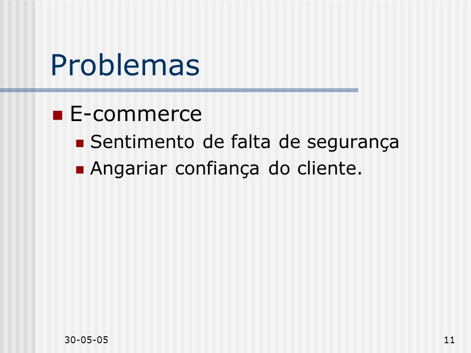 Problemas E-commerce Sentimento de falta de segurança