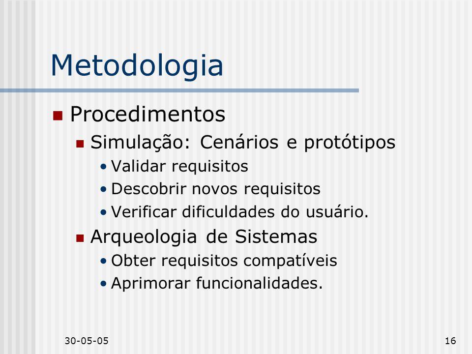 Metodologia Procedimentos Simulação: Cenários e protótipos