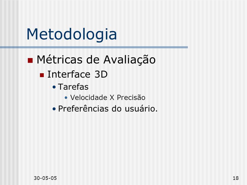 Metodologia Métricas de Avaliação Interface 3D Tarefas