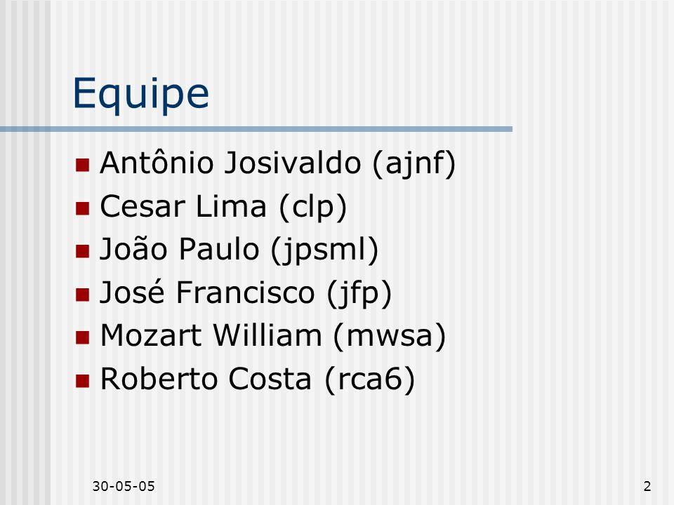 Equipe Antônio Josivaldo (ajnf) Cesar Lima (clp) João Paulo (jpsml)