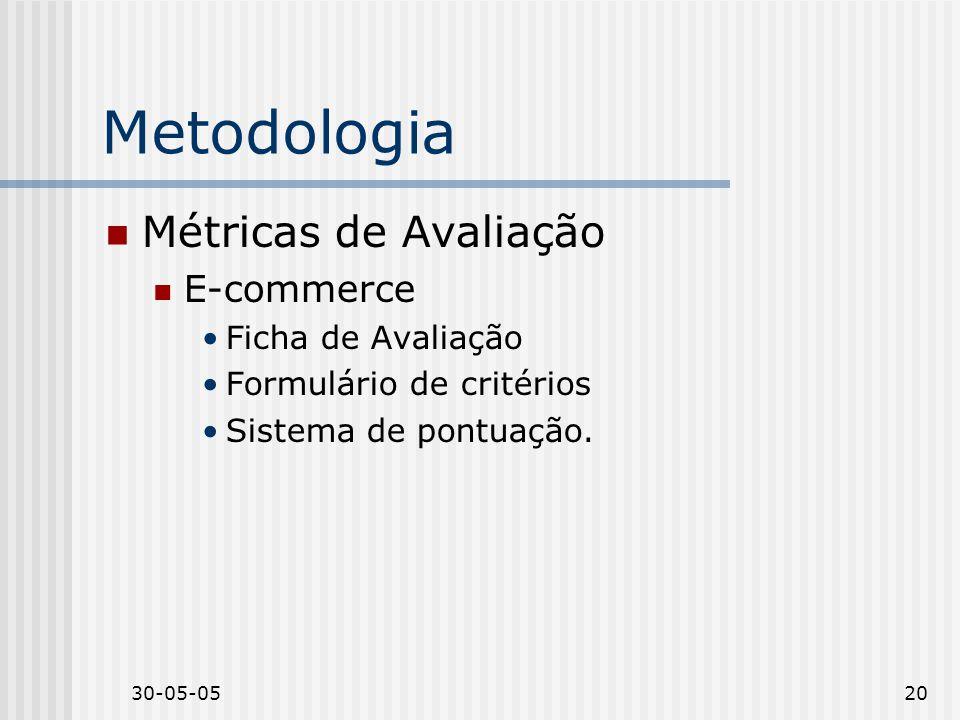 Metodologia Métricas de Avaliação E-commerce Ficha de Avaliação