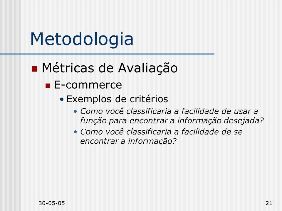 Metodologia Métricas de Avaliação E-commerce Exemplos de critérios