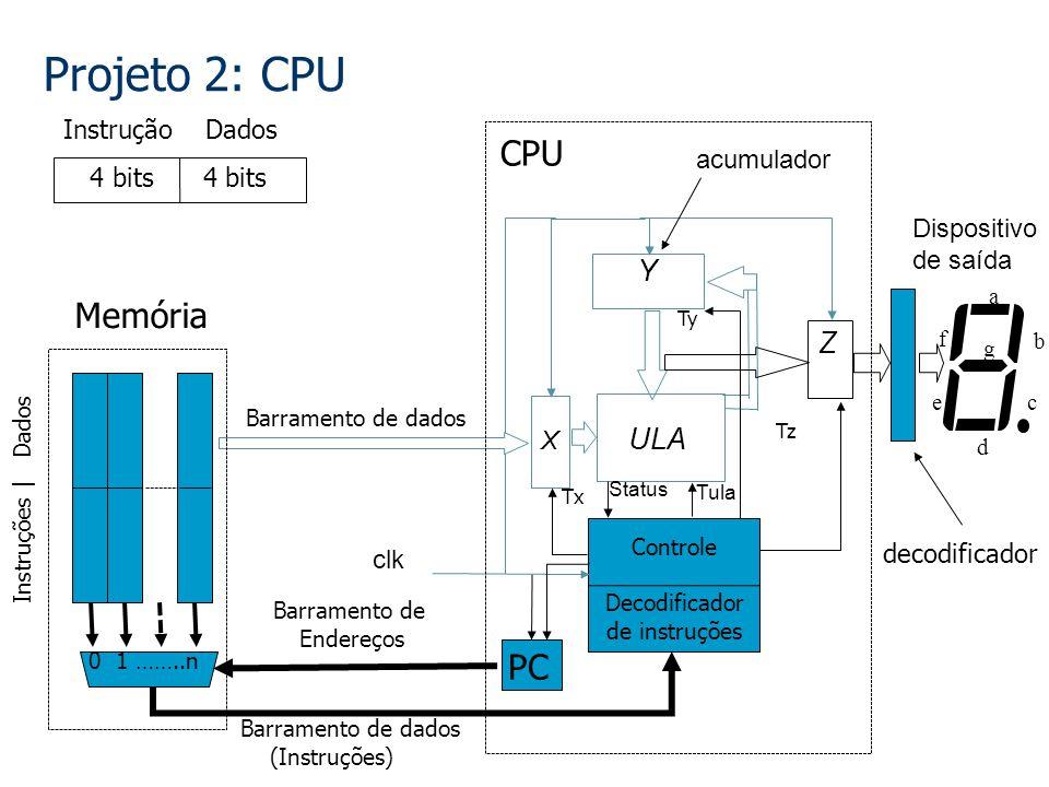 Projeto 2: CPU CPU Memória PC Y Z ULA Instrução Dados acumulador