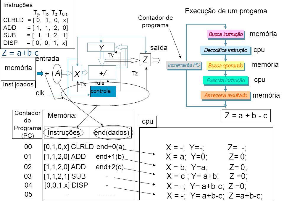 X = -; Y= a+b-c; Z =a+b-c;