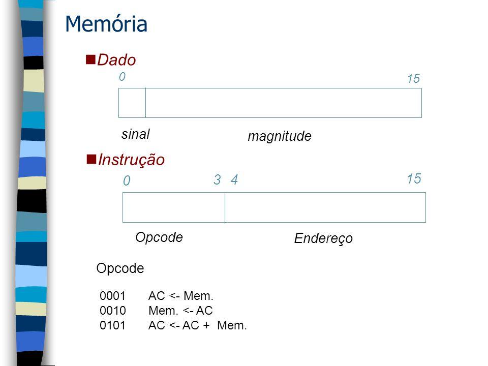 Memória Dado Instrução sinal magnitude 15 3 Opcode Endereço 4 Opcode