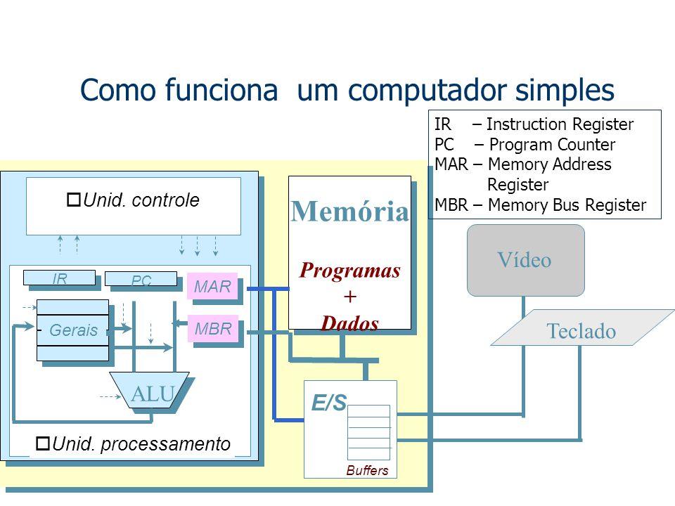Como funciona um computador simples