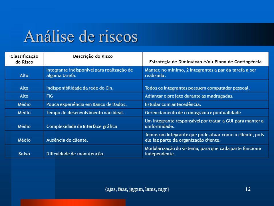 Análise de riscos {ajss, faas, jggxm, lams, mgr}